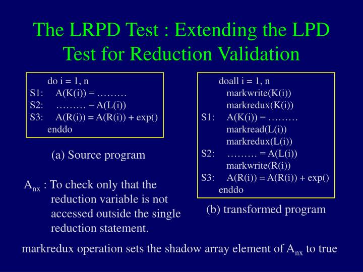 The LRPD Test : Extending the LPD Test for Reduction Validation