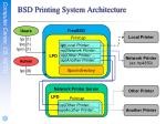 bsd printing system architecture
