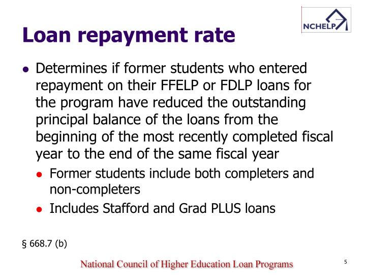 Loan repayment rate