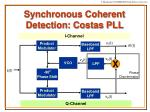 synchronous coherent detection costas pll