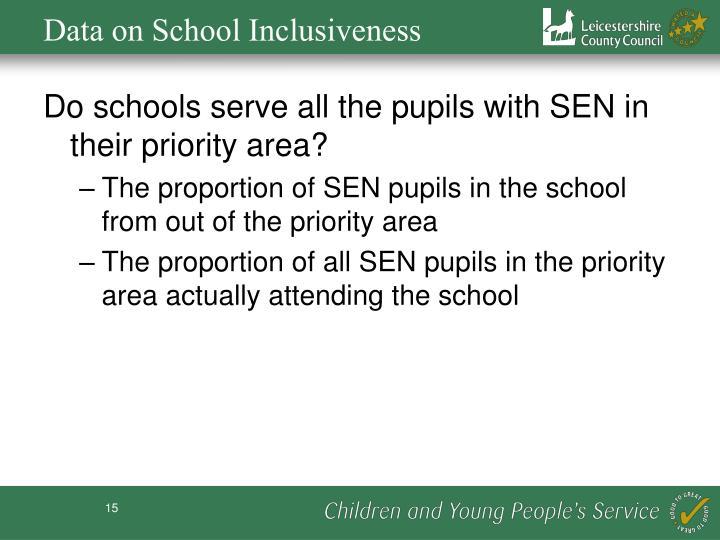 Data on School Inclusiveness