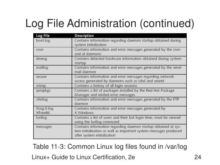 Log File Administration (continued)
