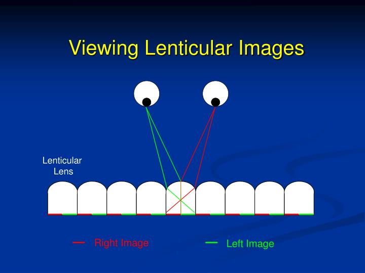 Viewing Lenticular Images
