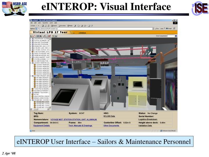 eINTEROP: Visual Interface