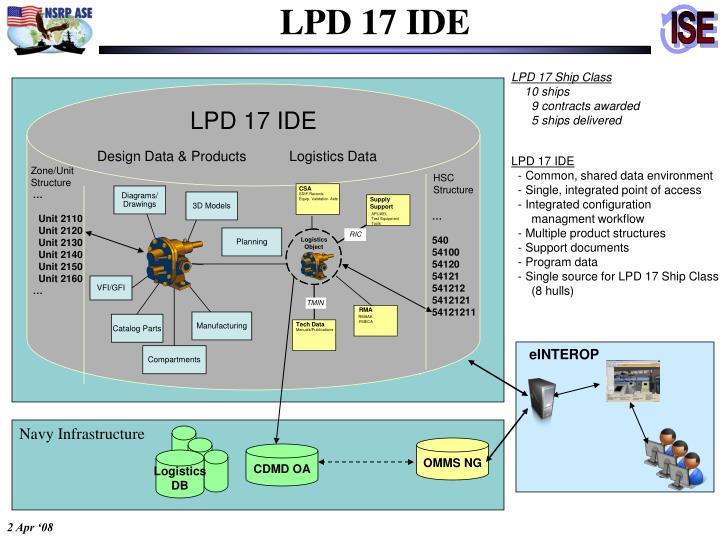 LPD 17 IDE