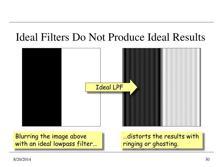 Ideal Filters Do Not Produce Ideal Results