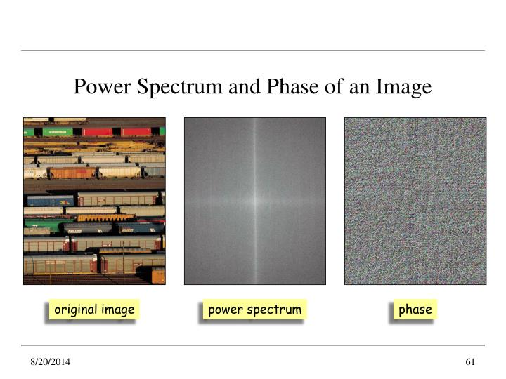 Power Spectrum and Phase of an Image