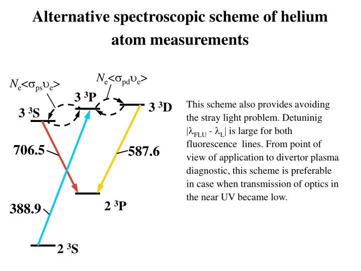 Alternative spectroscopic scheme of helium atom measurements