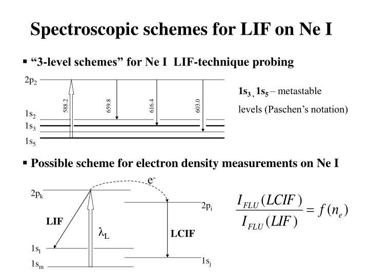 Spectroscopic schemes for LIF on Ne I