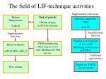 the field of lif technique activities