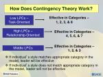 how does contingency theory work