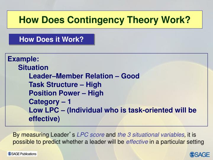 How Does Contingency Theory Work?