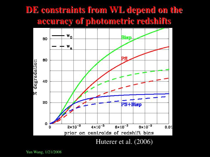 DE constraints from WL depend on the accuracy of photometric redshifts