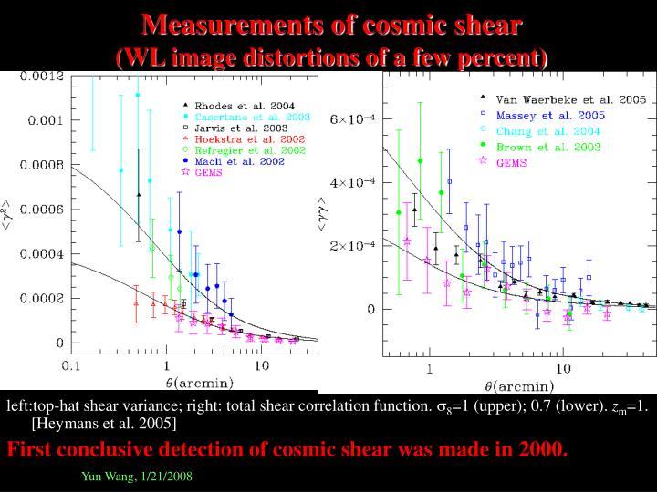 Measurements of cosmic shear