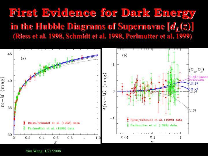First Evidence for Dark Energy