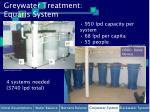 greywater treatment equaris system1