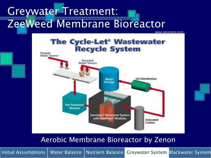 Greywater Treatment: