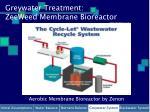 greywater treatment zeeweed membrane bioreactor
