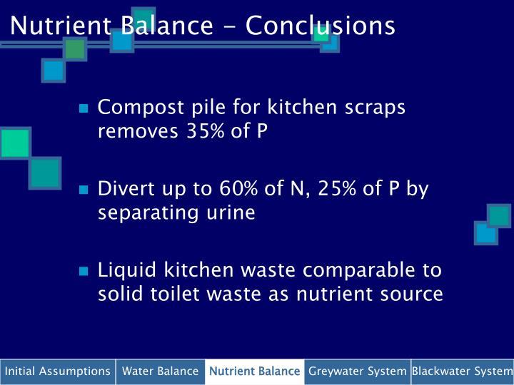 Nutrient Balance - Conclusions