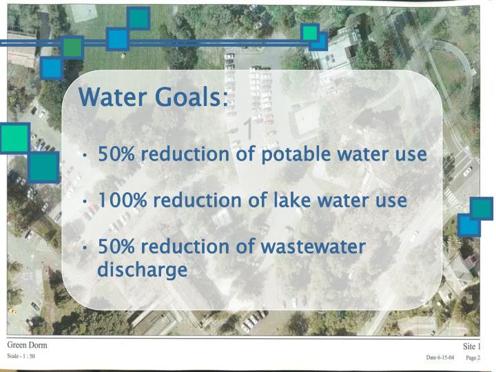 Water Goals: