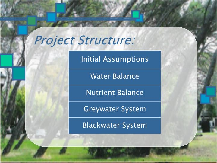 Project Structure: