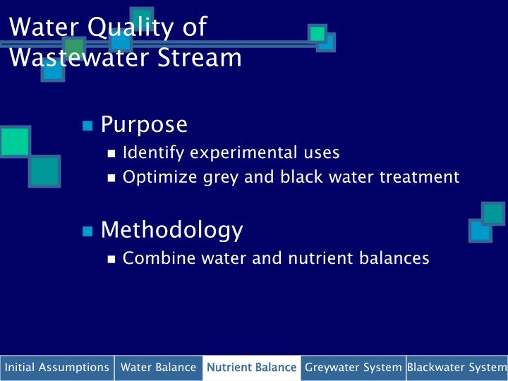 Water Quality of