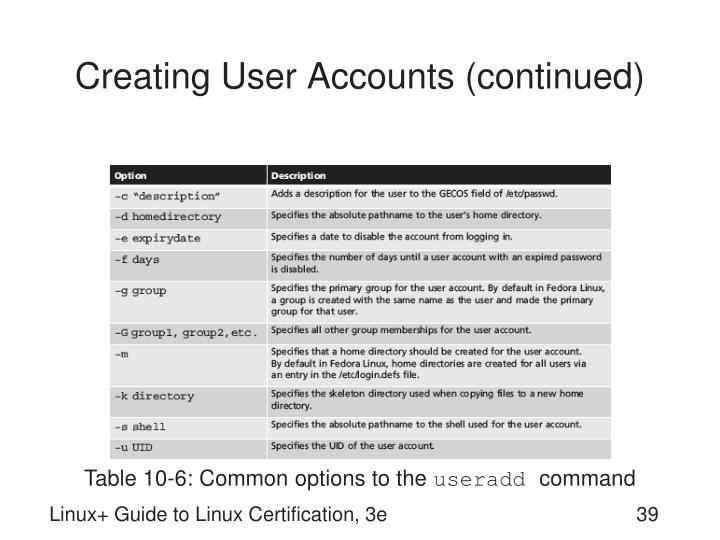 Creating User Accounts (continued)
