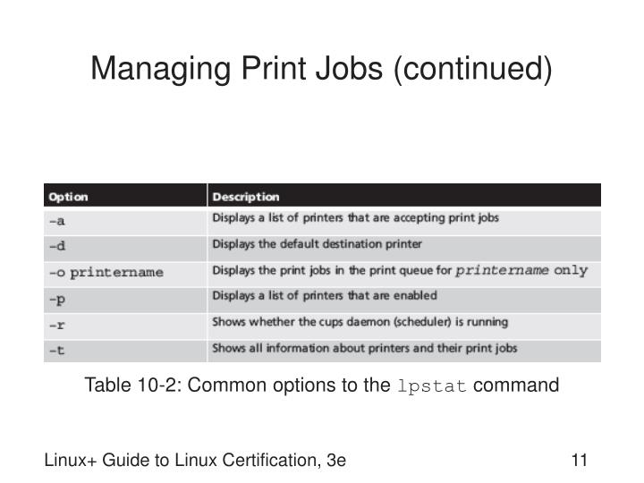 Managing Print Jobs (continued)