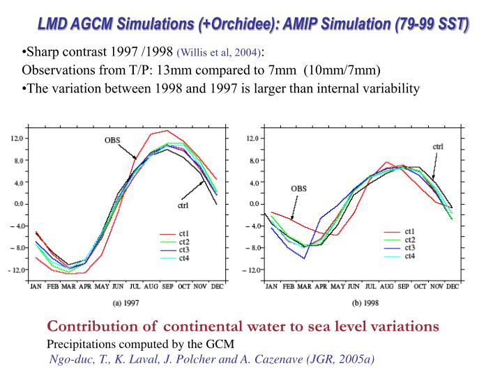 LMD AGCM Simulations (+Orchidee): AMIP Simulation (79-99 SST)