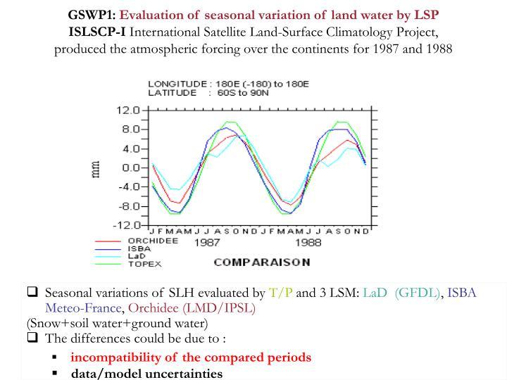GSWP1: