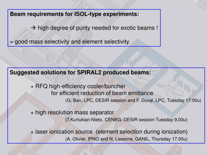 Beam requirements for ISOL-type experiments: