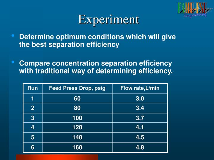 Determine optimum conditions which will give the best separation efficiency