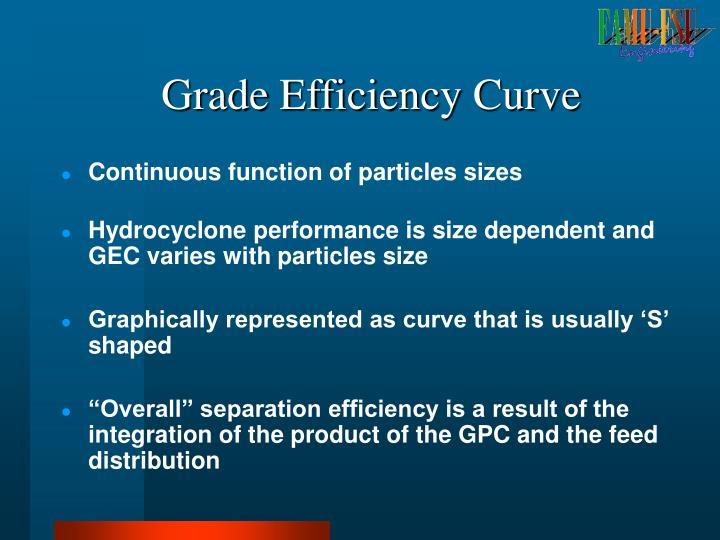 Grade Efficiency Curve