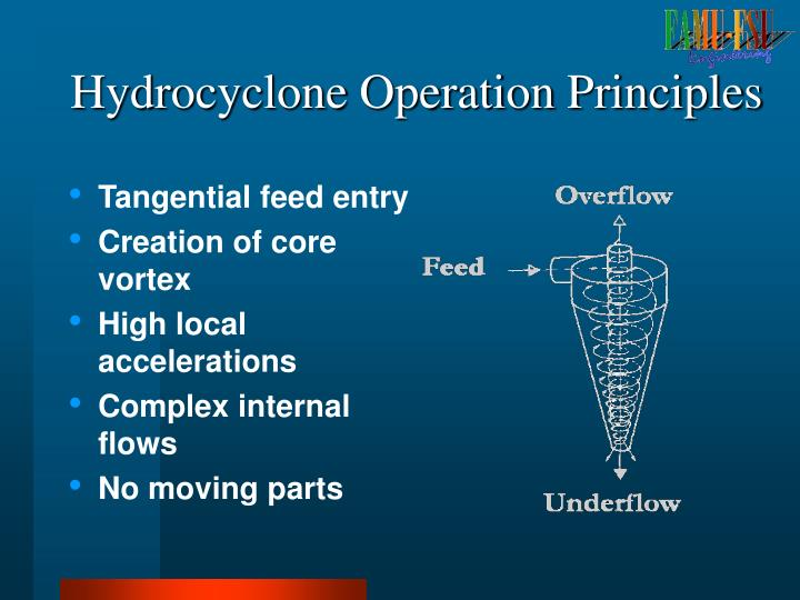 Hydrocyclone Operation Principles