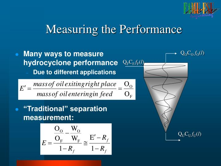 Measuring the Performance