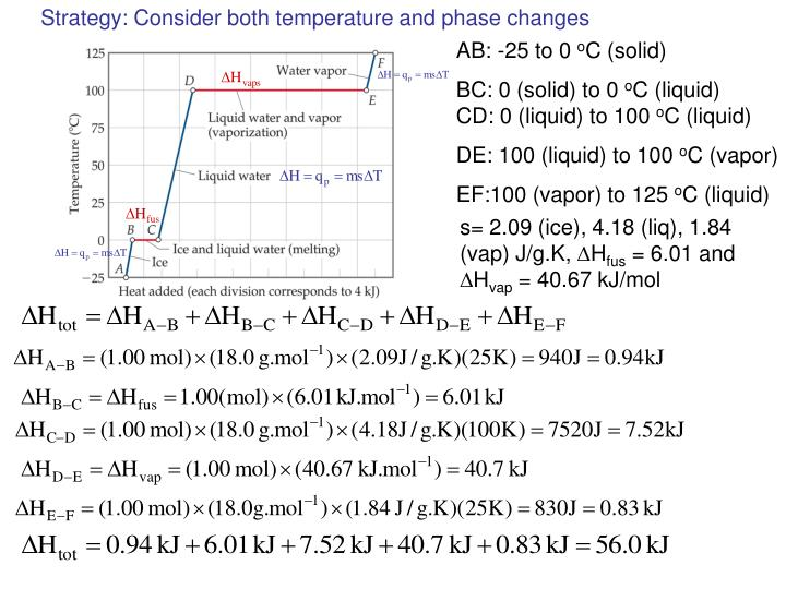 Strategy: Consider both temperature and phase changes