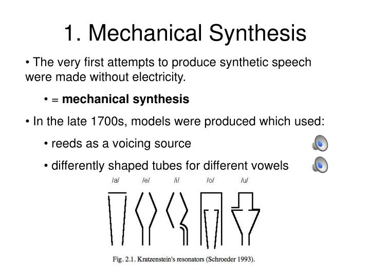 1. Mechanical Synthesis
