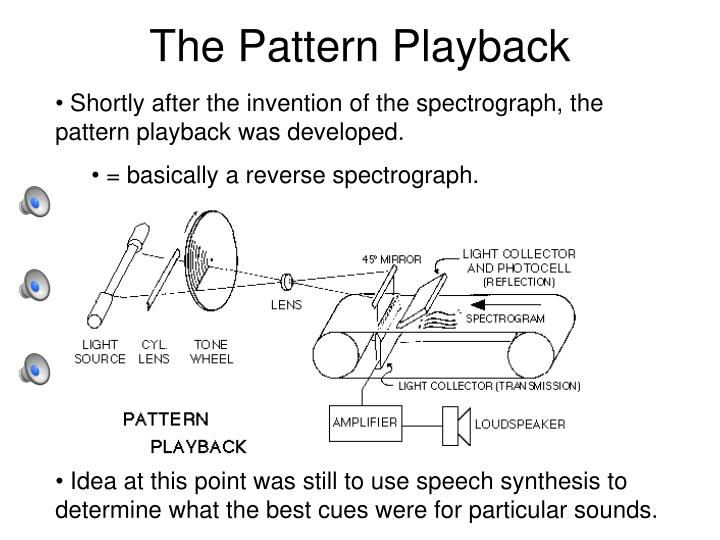 The Pattern Playback