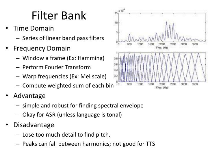 Filter Bank