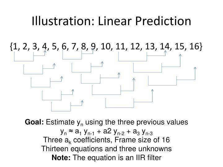 Illustration: Linear Prediction