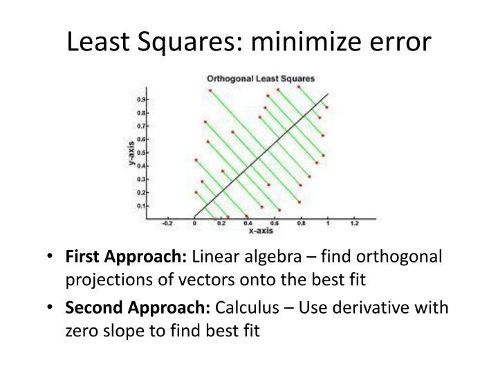 Least Squares: minimize error
