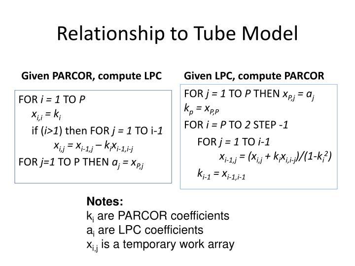 Relationship to Tube Model