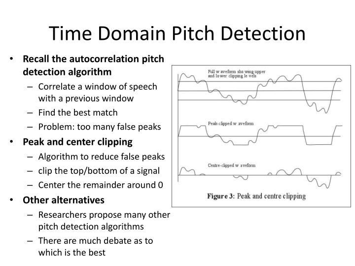 Time Domain Pitch Detection
