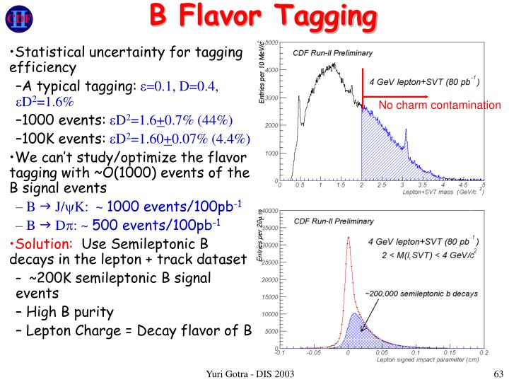 Statistical uncertainty for tagging efficiency