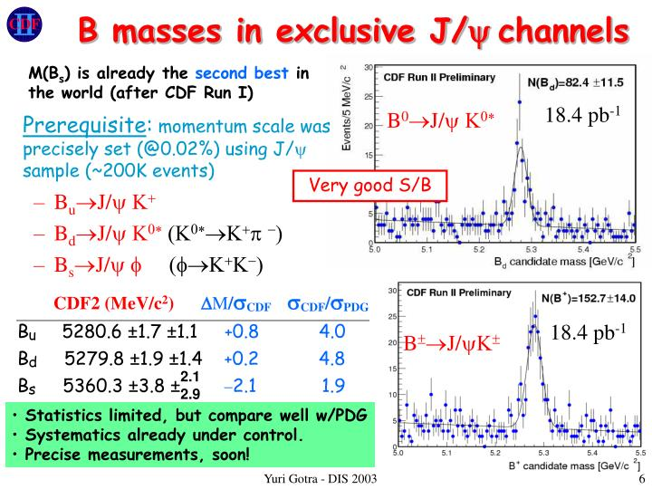 B masses in exclusive J/