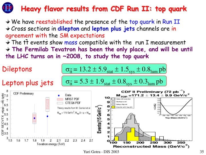 Heavy flavor results from CDF Run II: top quark