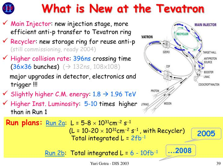 What is New at the Tevatron