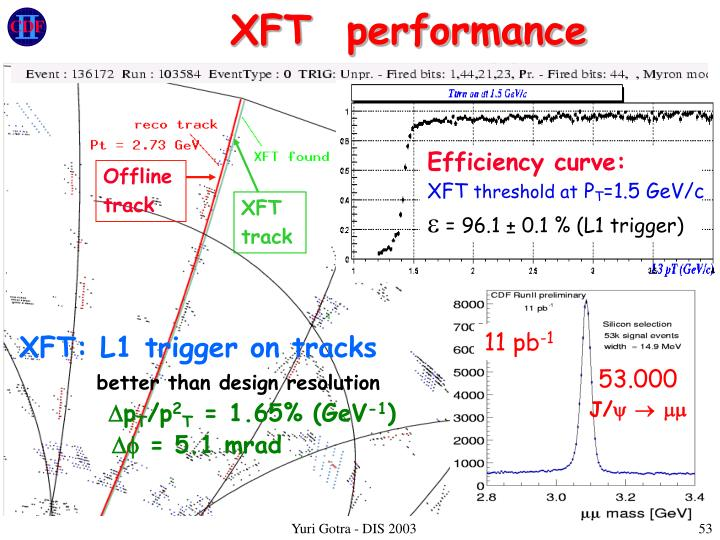 XFT  performance