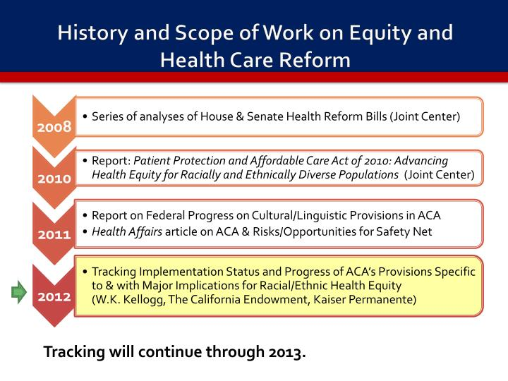 History and Scope of Work on Equity and Health Care Reform