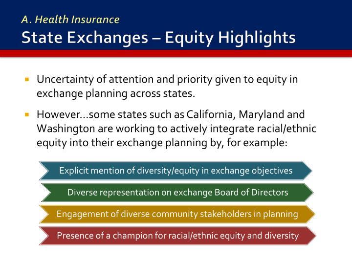 A. Health Insurance